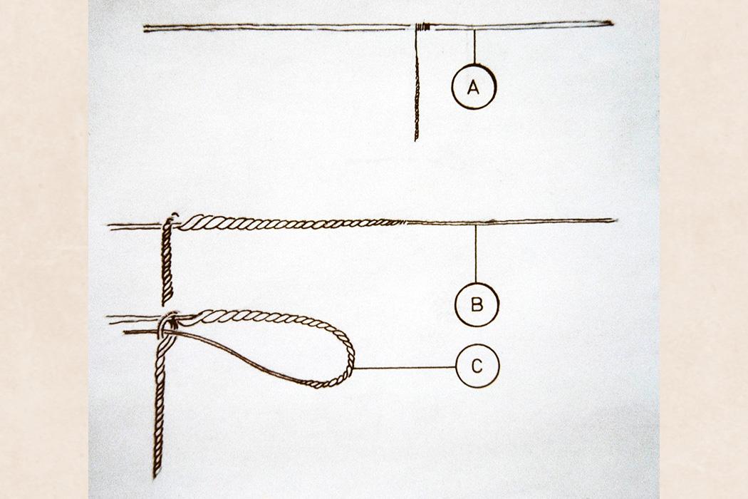 Tässä vielä piirroksena harjaksen kiinnittäminen: Pikilangan kiertäminen aloitetaan noin 5 cm harjaksen kärjestä ja päätetään lähelle harjaksen tyveä. Kohdasta, johon kiertäminen päättyy, avataan langan kierre naskalilla ja harjas pujotetaan läpi syntyneestä silmukasta. Kuva: Juha Miettinen / KUHMU