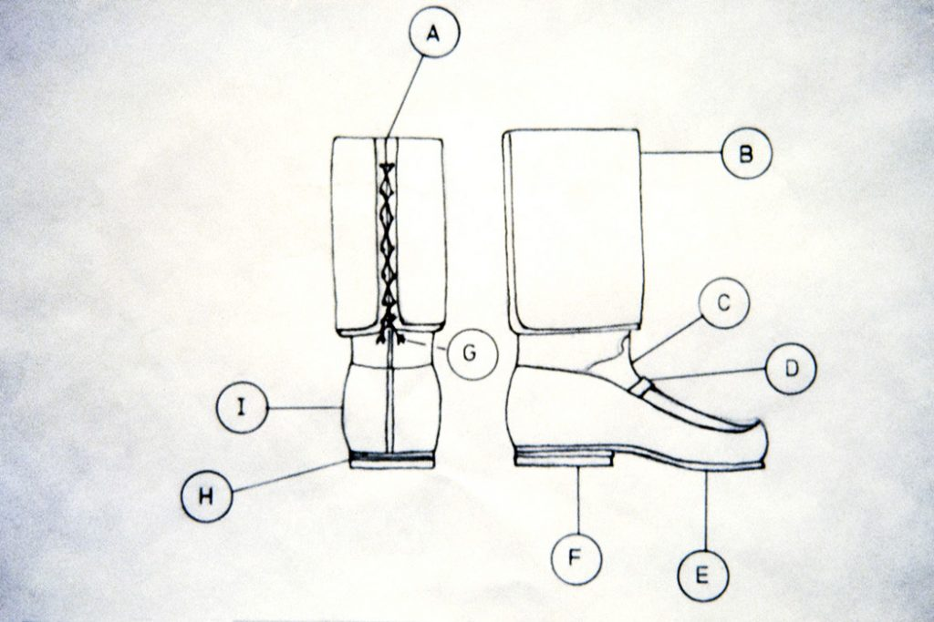 Names of parts of a Finnish boot: A. Waistband B. Shaft C. Upper, Fold or Vamp D. Buckle E. Outer sole F. Heel G. Strap H. Leather or platform I. Shoe sides, edges or flanks, 1978. Photo: Juha Miettinen / KUHMU